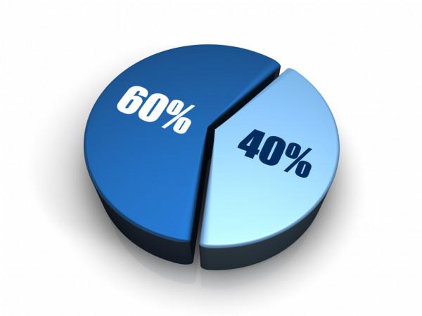 Danh mục 60/40 đã già cỗi, nhà đầu tư cần điều chỉnh thế nào để phù hợp với thời đại? - Ảnh 1.