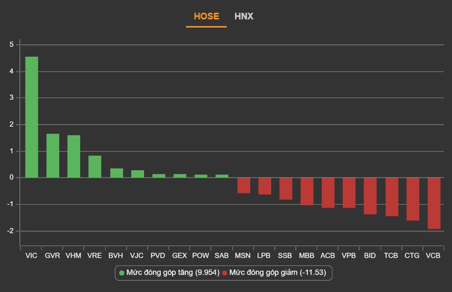 Cổ phiếu ngân hàng chìm trong sắc đỏ, LPB giảm sàn - Ảnh 1.