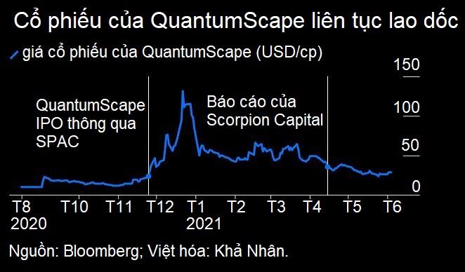 Bloomberg: Các tay chơi bitcoin nên vững lòng tin vì còn khối tài sản rủi ro hơn tiền ảo nhiều - Ảnh 1.