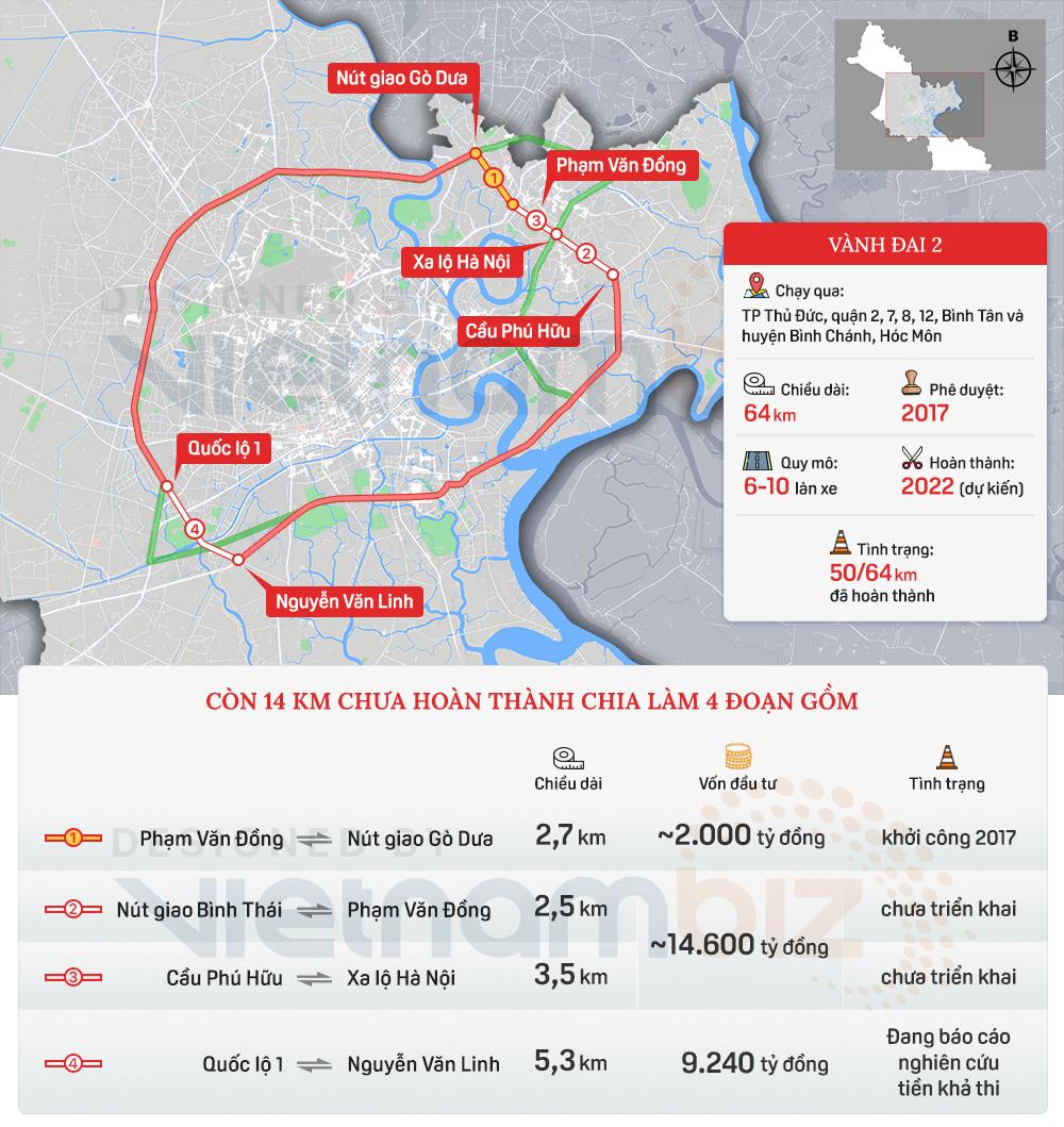 Hệ thống đường vành đai ở TP HCM: Vành đai 2 xong trong năm 2022, vành đai 4 dài nhất 197 km tổng vốn 100.000 tỷ - Ảnh 3.