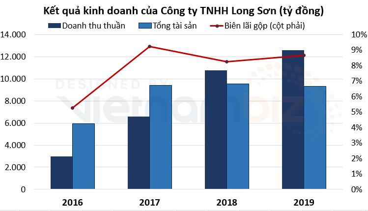 Hé lộ năng lực của công ty được làm dự án cảng biển 8.900 tỷ đồng tại Bình Định - Ảnh 4.