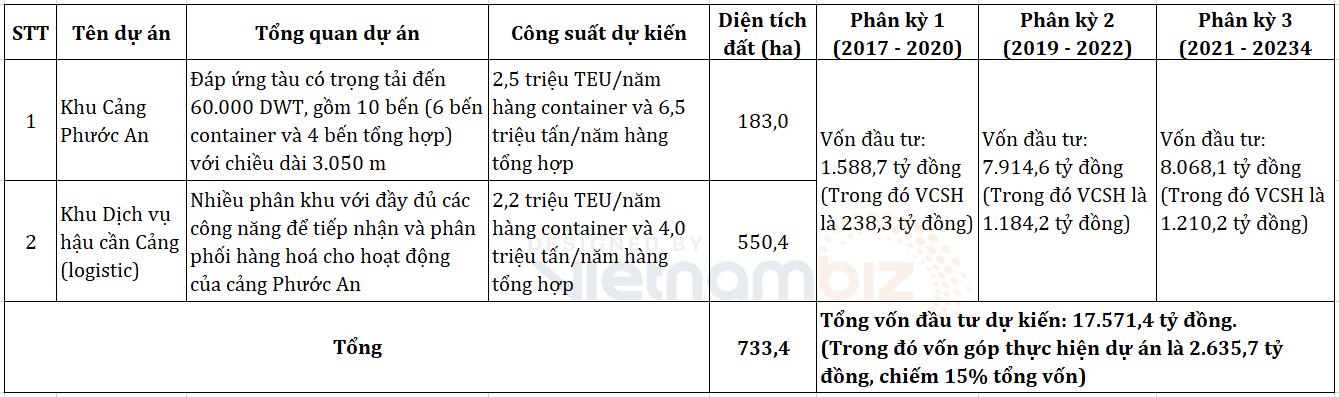Sau thương vụ thâu tóm SRC, công ty con của Hoành Sơn Group sắp niêm yết trên sàn UPCoM - Ảnh 1.