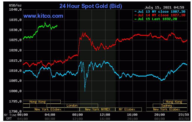 Giá vàng tăng vọt, hướng đến mốc 58 triệu đồng/lượng - Ảnh 1.