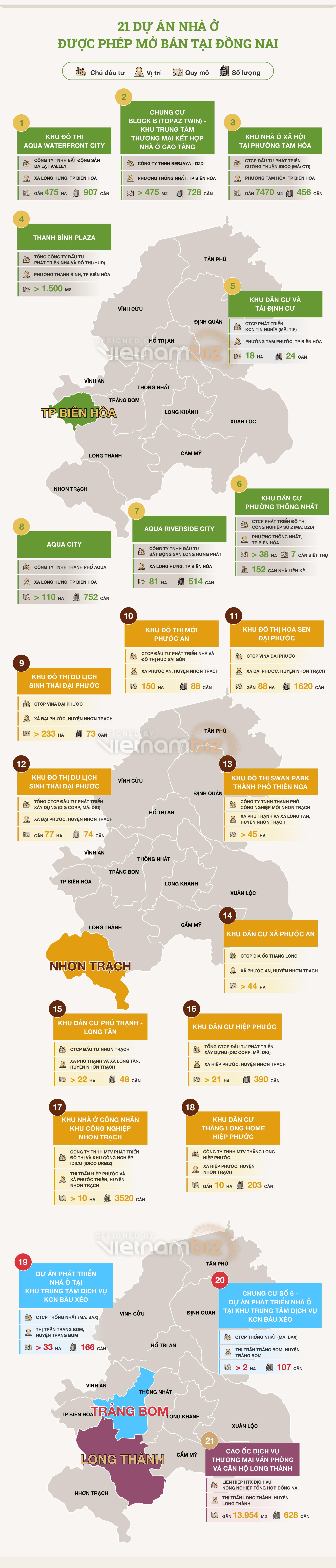 [Infographic] 21 dự án nhà ở được phép mở bán tại Đồng Nai - Ảnh 1.