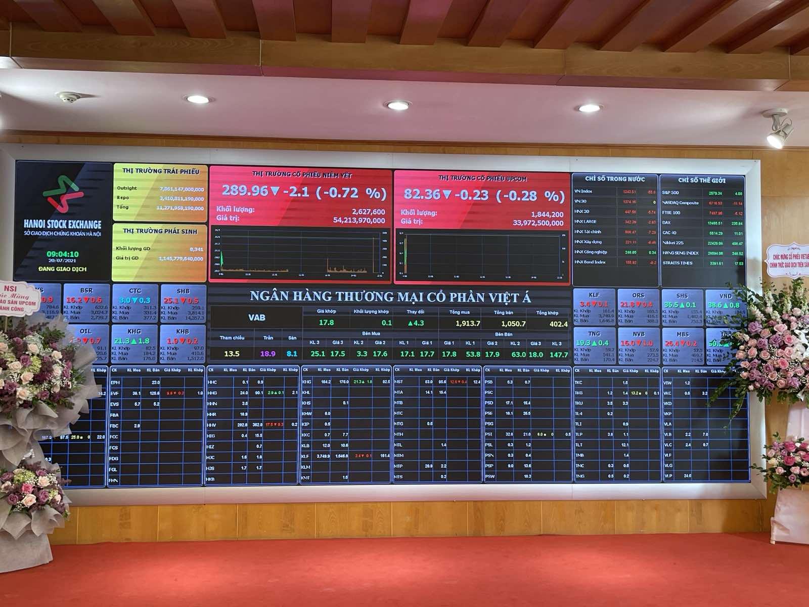 Cổ phiếu VietABank tăng kịch trần sáng chào 'sàn' UPCoM - Ảnh 1.