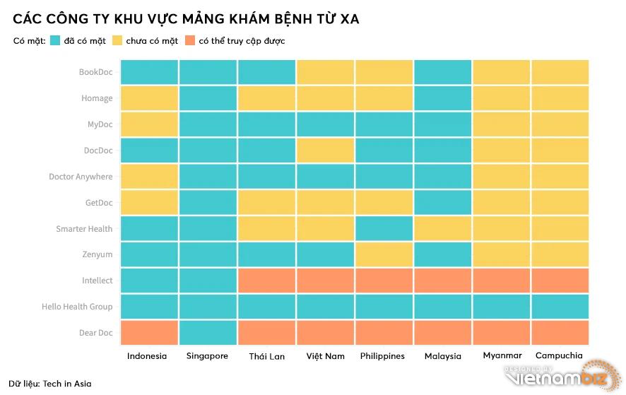 Toàn cảnh bức tranh startup công nghệ y tế (healthtech) tại Đông Nam Á - Ảnh 4.