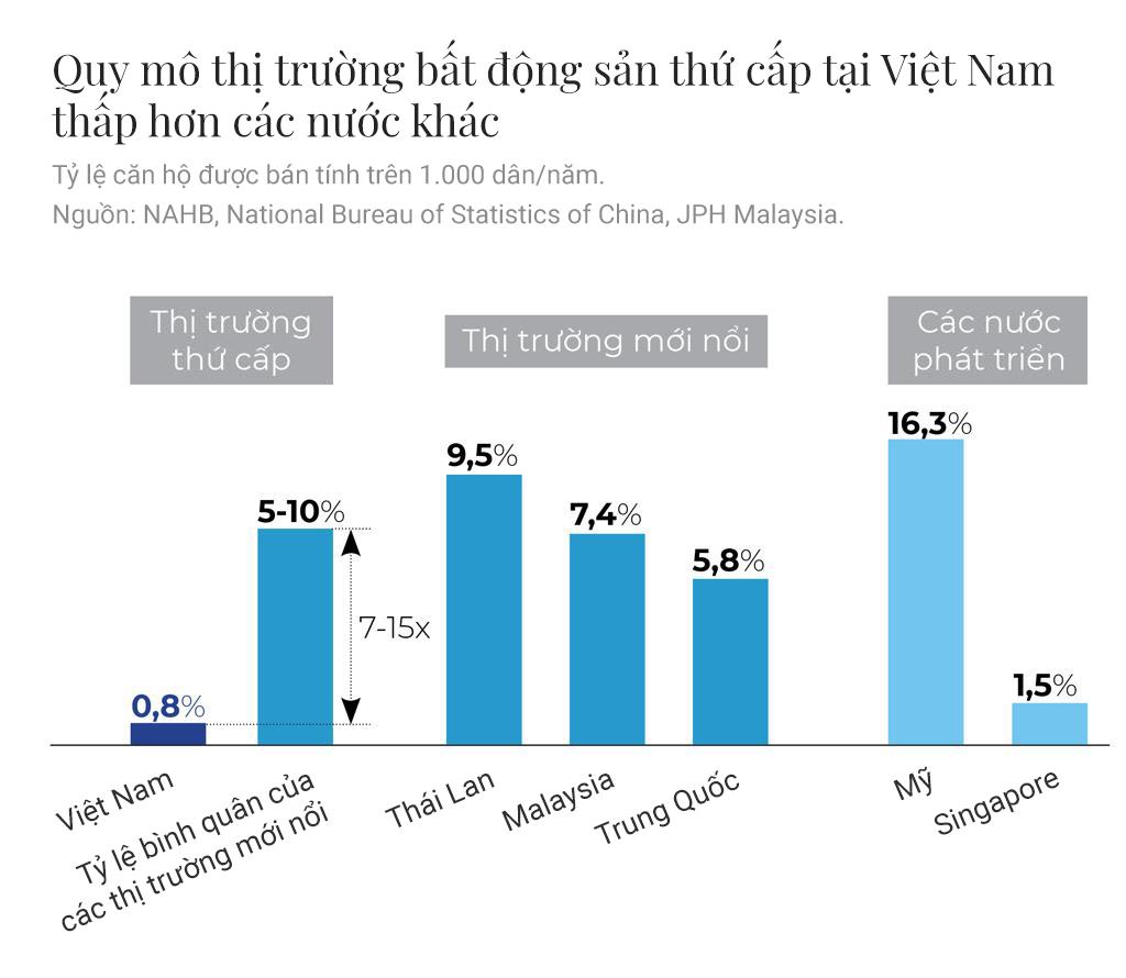 Home for Home - Chiến lược bán hàng tiên phong của doanh nghiệp BĐS tăng trưởng nhanh nhất Việt Nam - Ảnh 1.