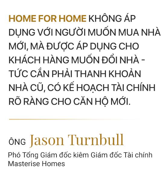 Home for Home - Ý tưởng 'mua nhà 0 đồng' xuất phát từ đâu, dùng đòn bẩy tài chính như thế nào là đúng cách? - Ảnh 5.