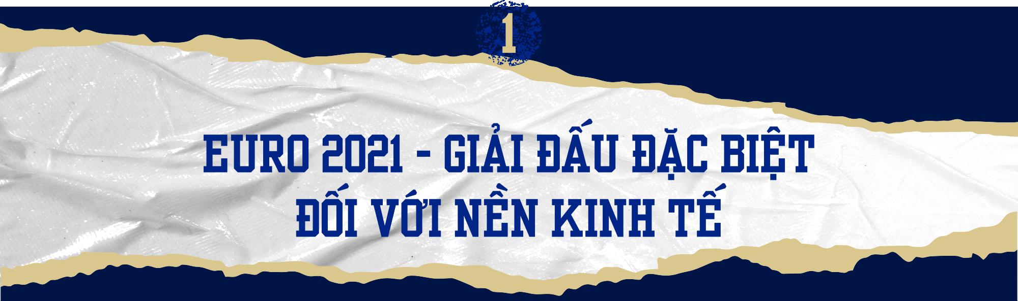 EURO 2020, COVID-19 và bản nhạc blue ảm đạm của các giải đấu thể thao - Ảnh 2.