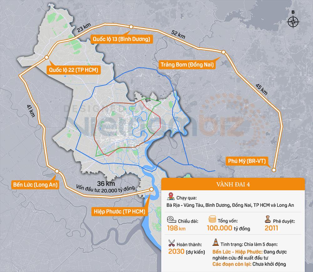 Mạng lưới ba đường vành đai ở TP HCM: Vành đai 2 xong trong 2022, vành đai 4 tổng vốn 100.000 tỷ hoàn thành trước 2030 - Ảnh 5.