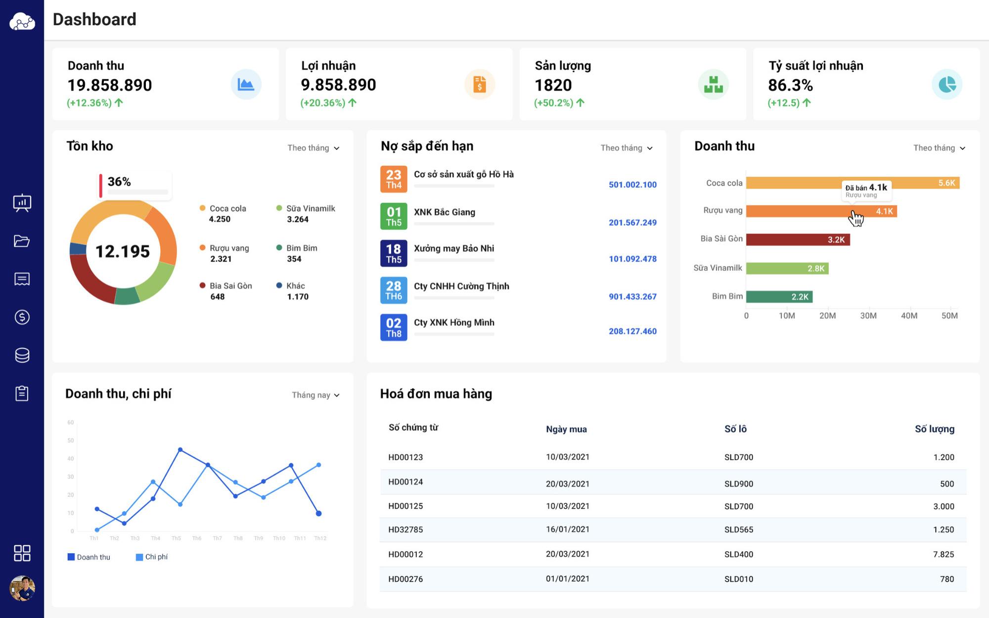Cloudify.vn - giải pháp quản lý toàn diện cho doanh nghiệp vừa và nhỏ Việt Nam - Ảnh 3.