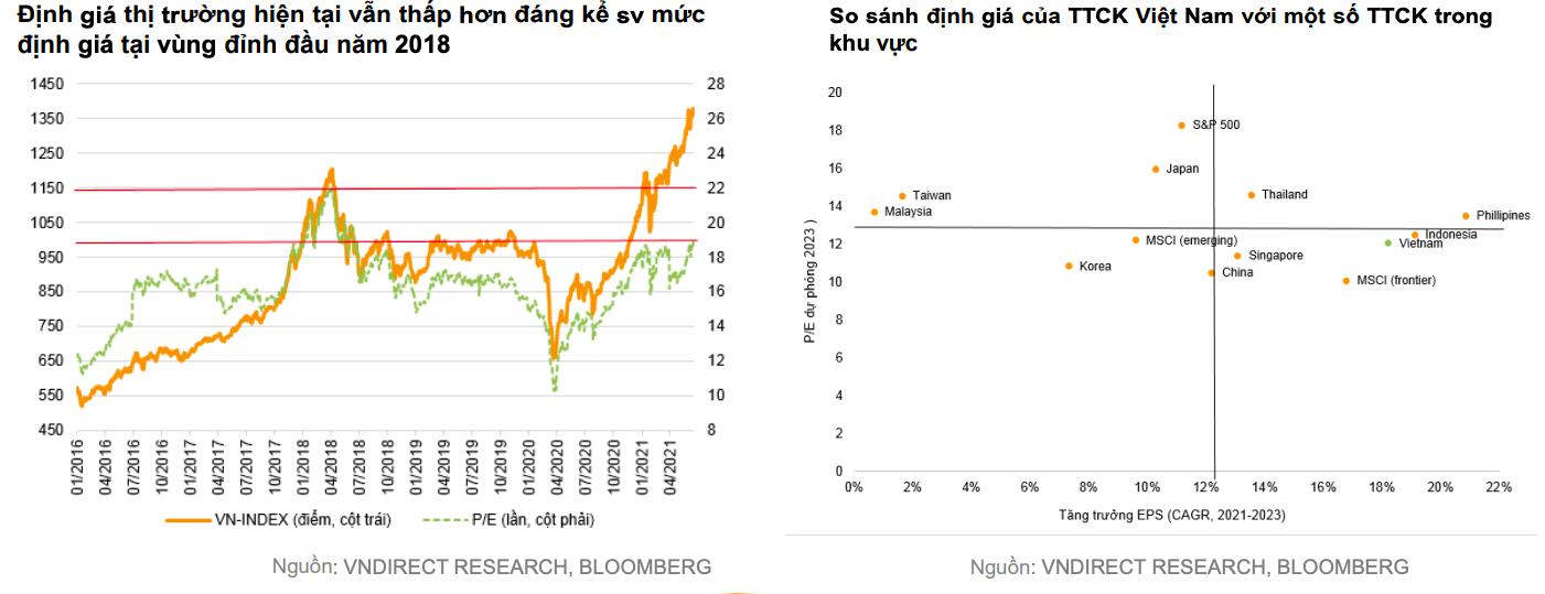 'VN-Index có thể chạm mốc 1.500 điểm trong nửa cuối năm khi dòng vốn nội tiếp tục đổ vào thị trường' - Ảnh 2.
