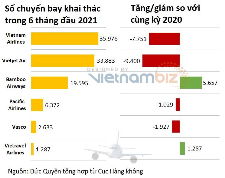 Vietnam Airlines: Doanh thu chở hàng lớn hơn chở khách, tại sao chưa lập hãng chuyên chở hàng hóa? - Ảnh 4.