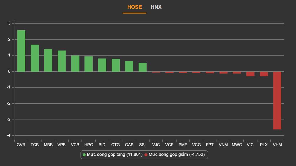 Toàn bộ cổ phiếu ngân hàng tăng giá phiên đầu tuần - Ảnh 1.