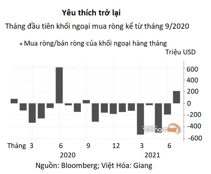 Các nhà đầu tư lớn nhất Việt Nam kỳ vọng thị trường tiến xa bất chấp COVID-19 - Ảnh 1.