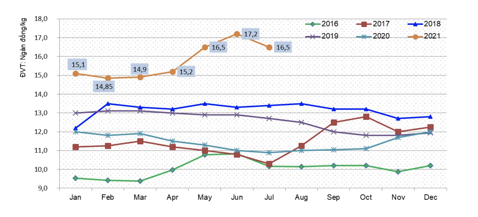 Thị phần thép xây dựng của Hòa Phát tiếp đà tăng nhờ bán hàng phục hồi - Ảnh 2.