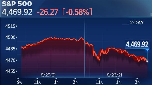 Chứng khoán Mỹ tụt dốc khi nhà đầu tư đợi tín hiệu từ Fed - Ảnh 1.