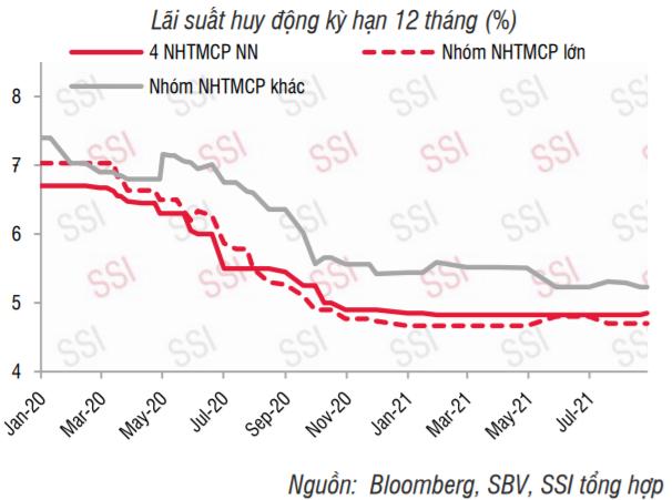 Các hợp đồng bán ngoại tệ kỳ hạn đã kết thúc, bơm ra thị trường gần 130.000 tỷ đồng - Ảnh 1.