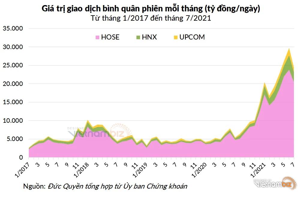 VinaCapital dự báo tăng trưởng EPS của chứng khoán Việt Nam giảm một nửa vì dịch đợt 4 - Ảnh 3.