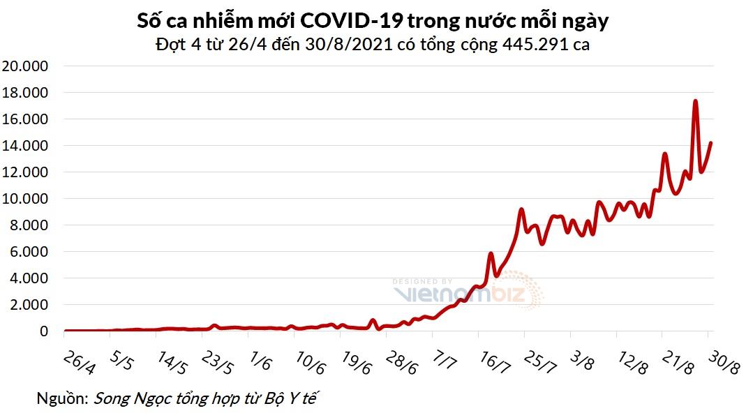 VinaCapital dự báo tăng trưởng EPS của chứng khoán Việt Nam giảm một nửa vì dịch đợt 4 - Ảnh 2.