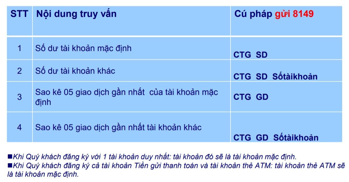 Cách đăng ký SMS Banking VietinBank, hướng dẫn sử dụng và biểu phí dịch vụ - Ảnh 2.
