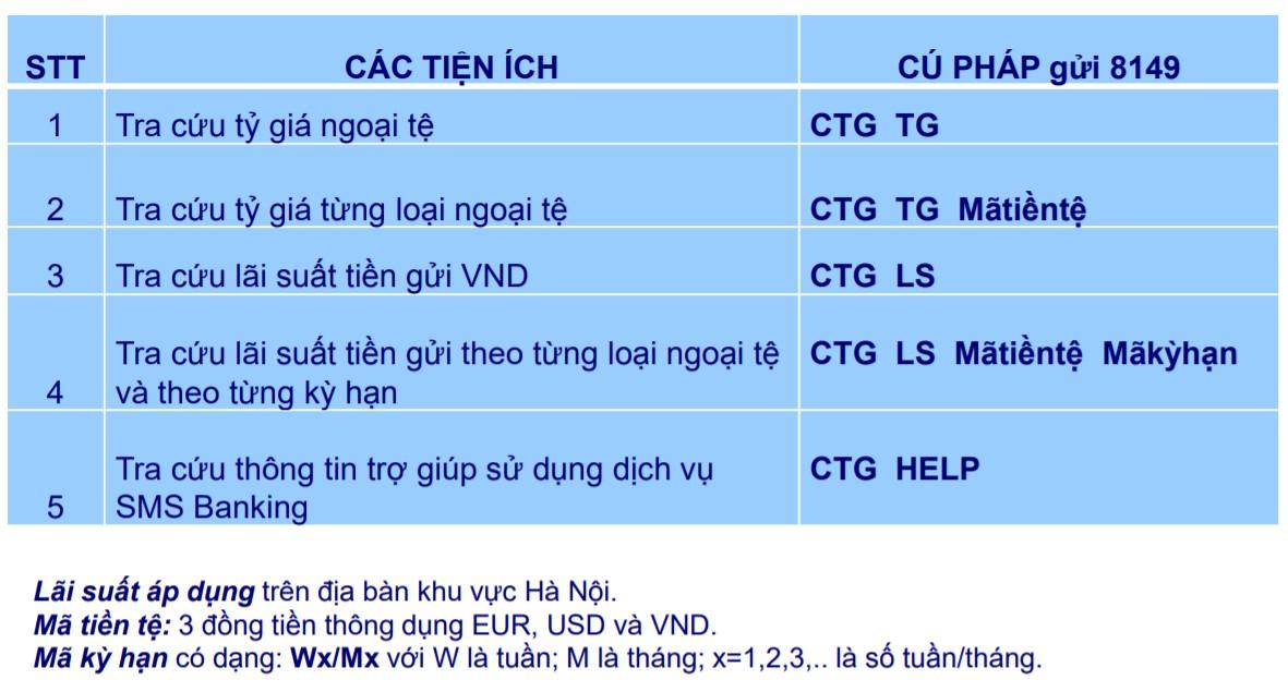 Cách đăng ký SMS Banking VietinBank, hướng dẫn sử dụng và biểu phí dịch vụ - Ảnh 3.