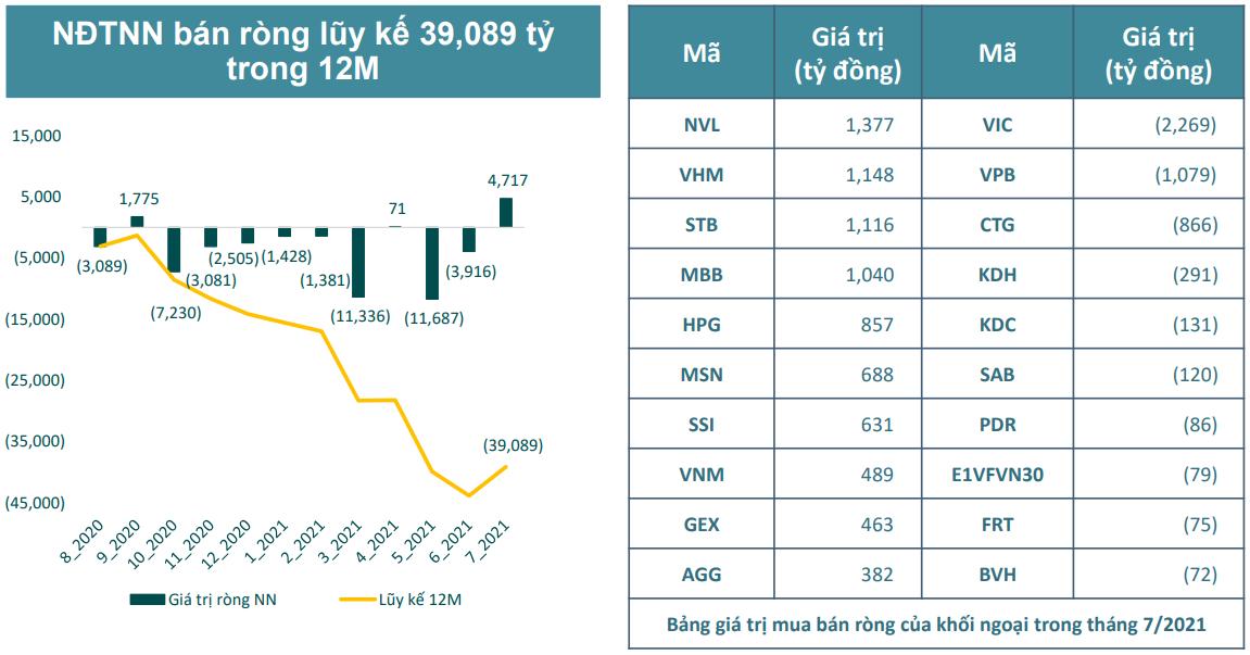 BSC: Thị trường có thể quay lại vùng đỉnh ngắn hạn 1.420 điểm trong quý III - Ảnh 3.