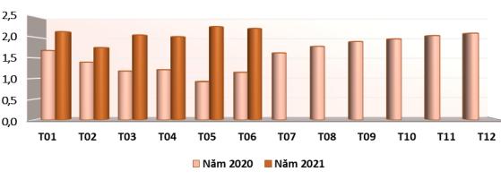 Mỹ tăng gần 82% giá trị nhập khẩu đồ nội thất bằng gỗ Việt Nam - Ảnh 2.  Mỹ tăng gần 82% giá trị nhập khẩu đồ nội thất bằng gỗ Việt Nam 119 go 1631319272563658940605