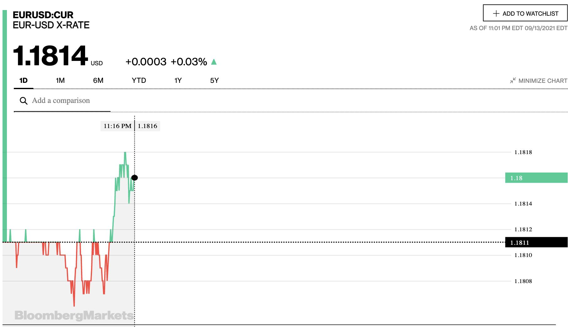 Tỷ giá euro hôm nay 14/9: Xu hướng tăng chiếm đa số ngân hàng - Ảnh 2.