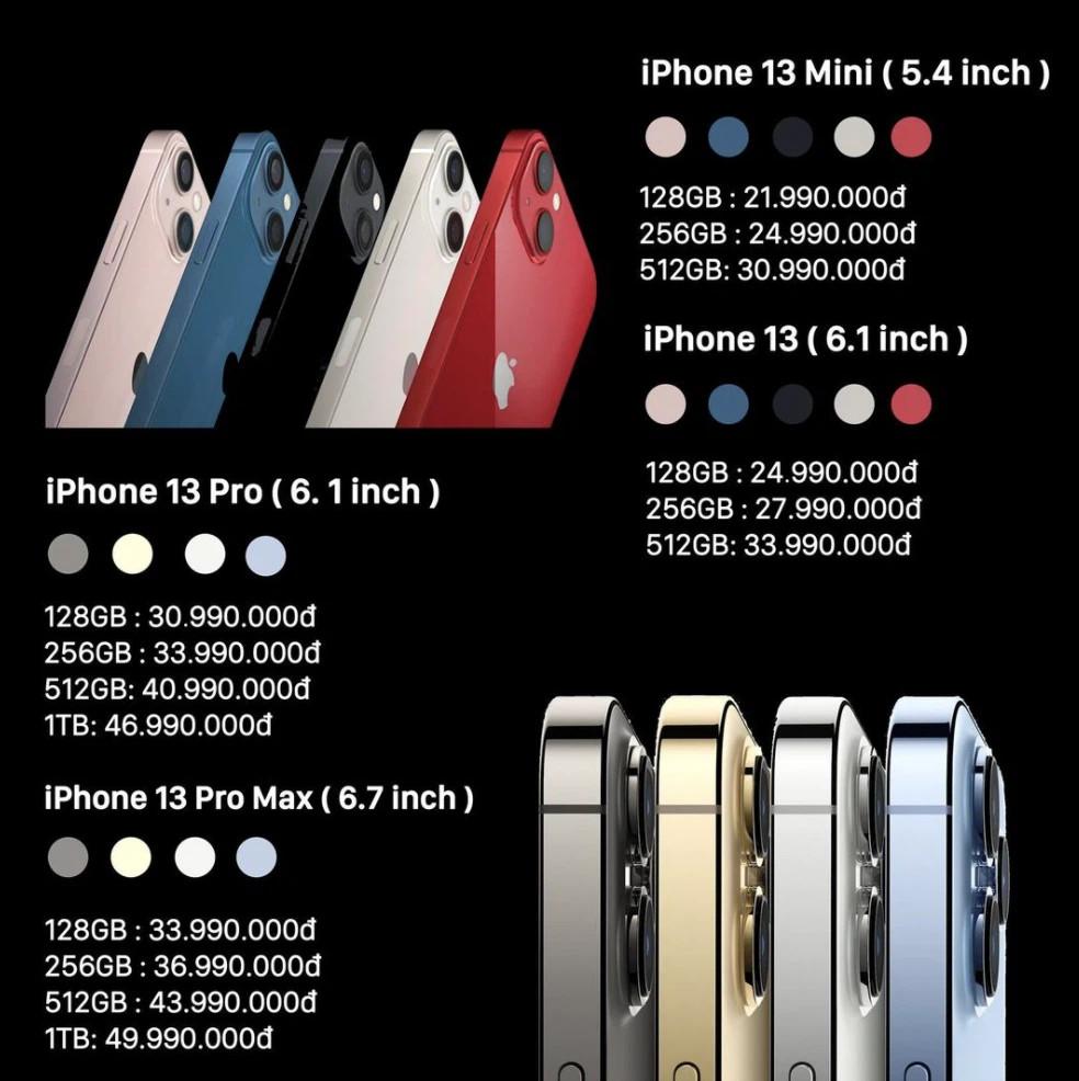 iPhone cũ giảm giá sau sự kiện ra mắt iPhone 13 - Ảnh 1.
