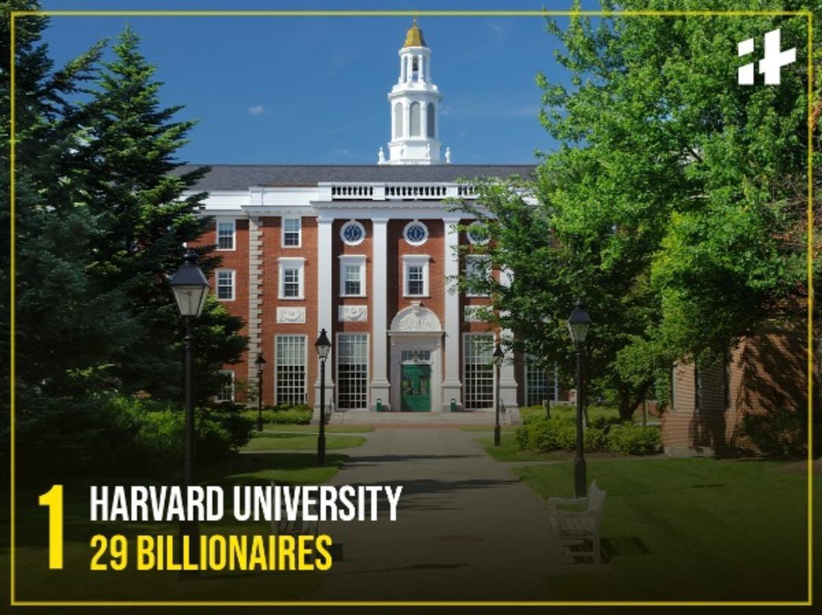 Trường đại học nào tạo ra nhiều tỷ phú nhất thế giới? - Ảnh 1.