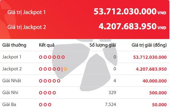 Kết quả Vietlott Power 6/55 ngày 16/9: Jackpot hơn 53,7 tỷ đồng tiếp tục đợi chủ - Ảnh 2.