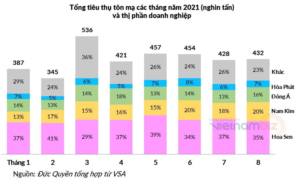 NKG phá đỉnh lịch sử, CEO Thép Nam Kim đăng ký bán 15 triệu cổ phiếu - Ảnh 2.