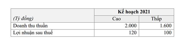 Cổ đông của Bột giặt NET sắp nhận cổ tức 6.000 đồng/cp - Ảnh 1.