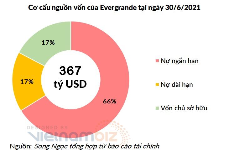 Mất hàng triệu USD và bị cấm giao dịch 5 năm vì khẳng định Evergrande gian lận kế toán - Ảnh 3.