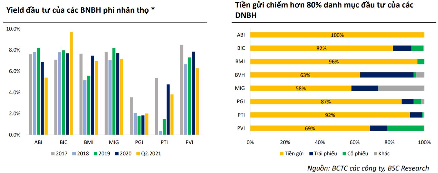 Manulife tăng nhanh về thị phần trong 5 năm qua, Baoviet Life và Prudential mất dần vị thế - Ảnh 3.