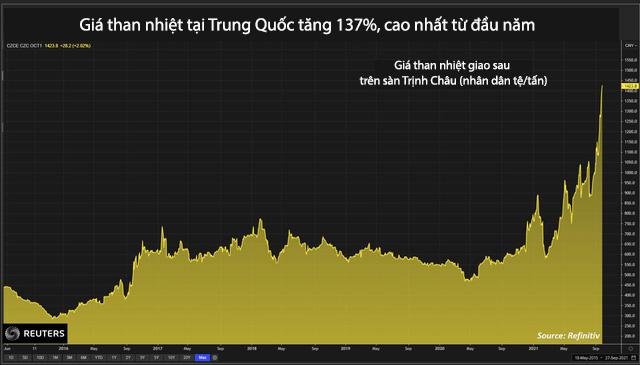 Ngành kim loại Trung Quốc phải cắt giảm sản lượng vì thiếu điện - Ảnh 5.