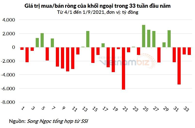 Giá cổ phiếu biến động ra sao khi ở trong tâm điểm mua bán của khối ngoại? - Ảnh 2.