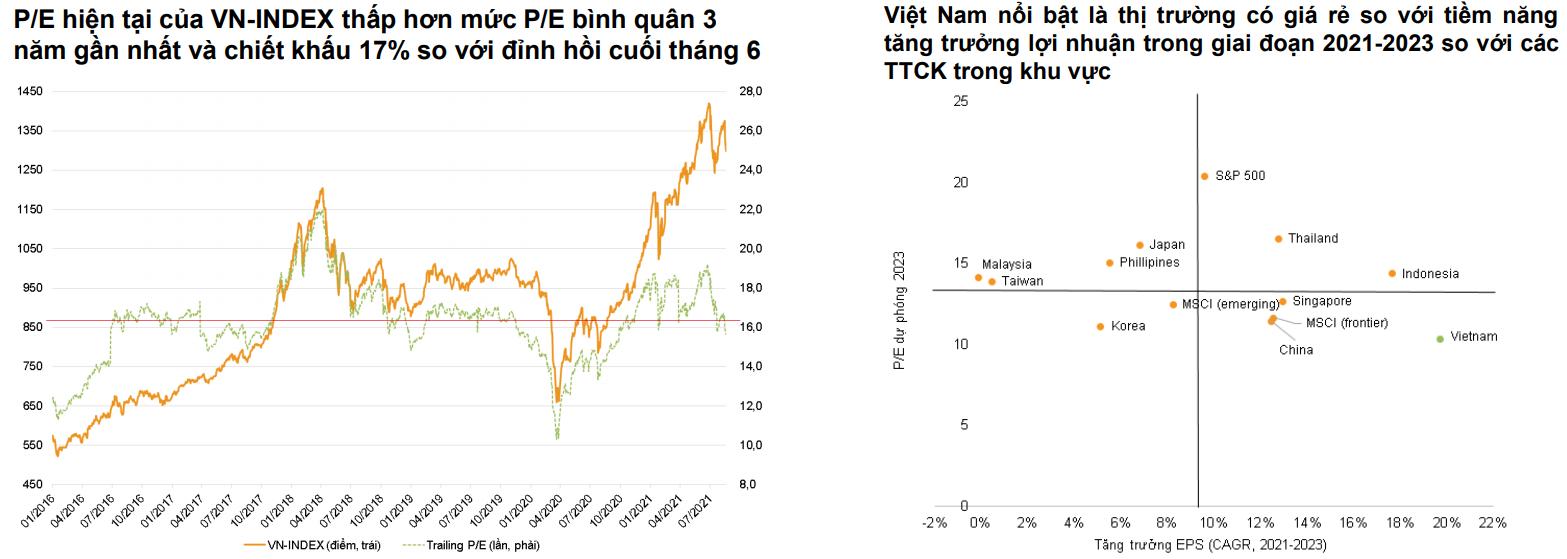 Tổng giám đốc HOSE: Không có thị trường chứng khoán sẽ khó có những doanh nghiệp tỷ USD như hiện nay - Ảnh 2.