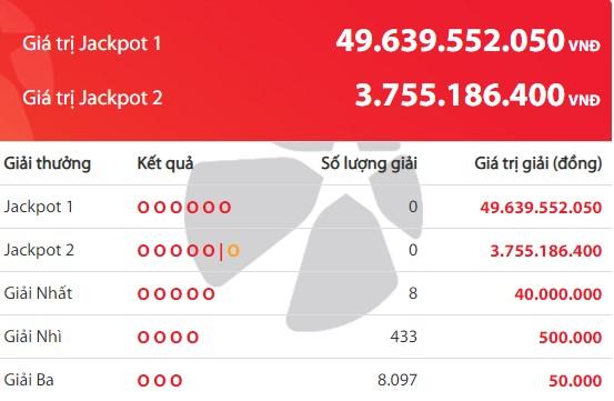 Kết quả Vietlott Power 6/55 ngày 9/9: jackpot 1 giá trị hơn 49,6 tỷ đồng tiếp tục đợi chủ - Ảnh 2.