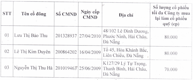 dci cico anh 1
