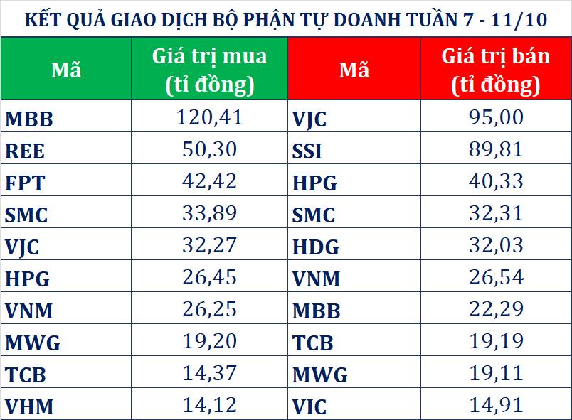 https://cdn.vietnambiz.vn/2019/10/12/td-1570851863682313974795.png