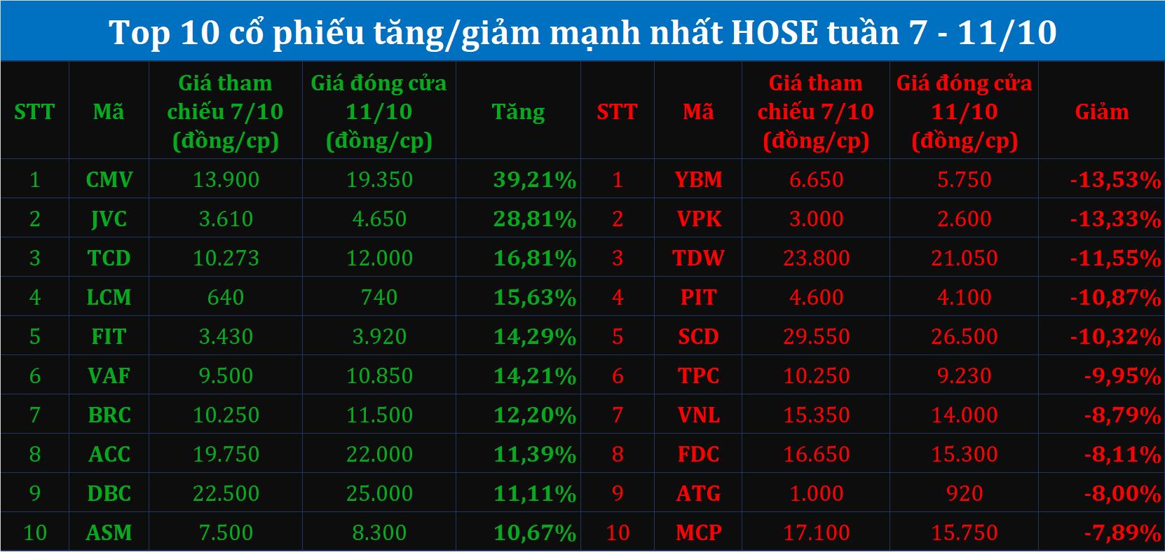 https://cdn.vietnambiz.vn/2019/10/13/hose-1570975004097513526839.png