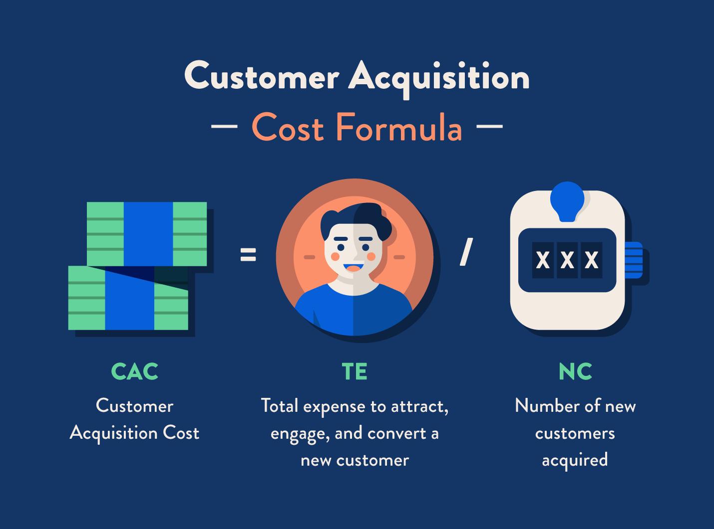 Chi phí sở hữu khách hàng (Customer Acquisition Cost - CAC) là gì?
