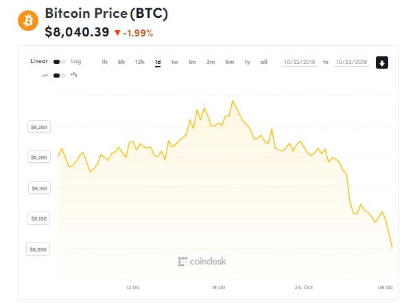 chi so gia bitcoin 23
