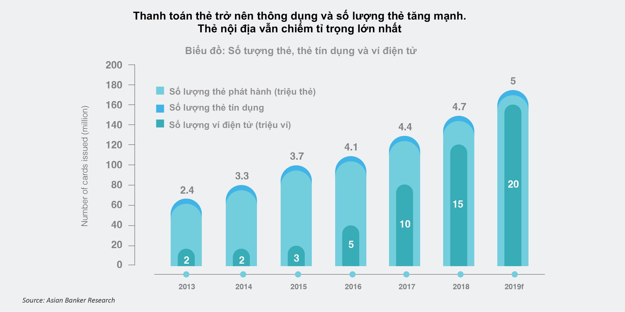 TAB - Vietnam Article 2 - Payments_Graph-02