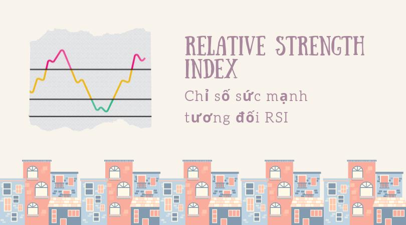 RSI (Relative strength index)