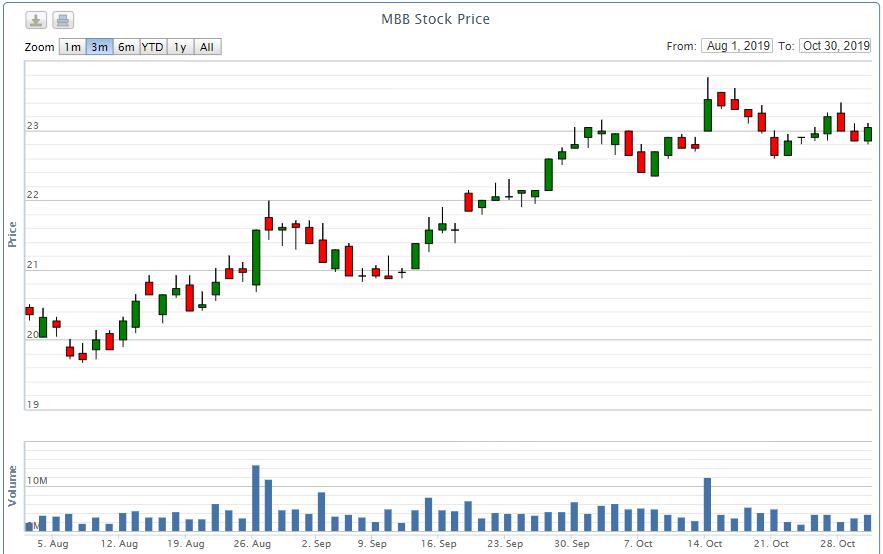 Chồng thành viên HĐQT MBBank muốn bán toàn bộ lượng cổ phiếu MBB sở hữu - Ảnh 2.