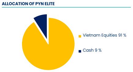 PYN elite 1