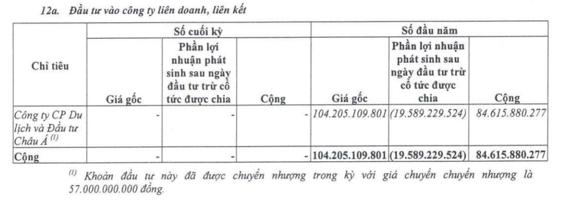 CLG-lien-doanh